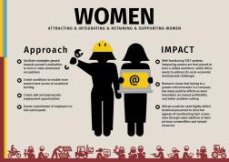 SIFA_infographics_03-01