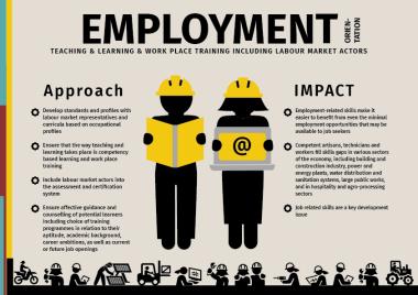 SIFA_infographics_03-03