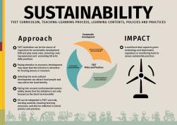 SIFA_infographics_03-07