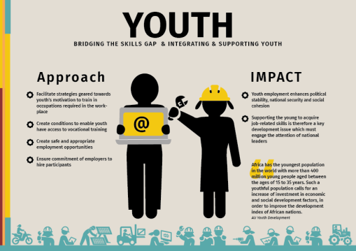 SIFA_infographics_03-08